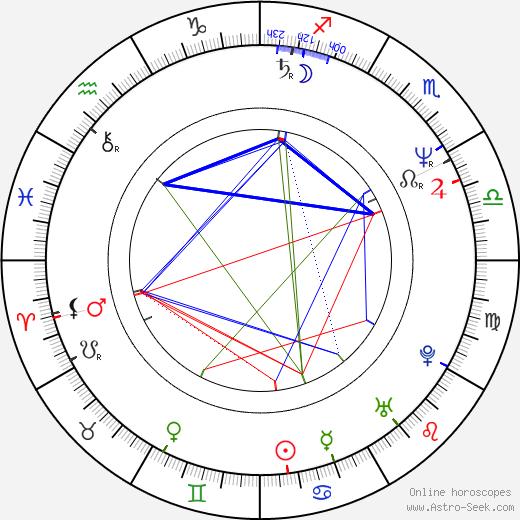 Jeff Coopwood birth chart, Jeff Coopwood astro natal horoscope, astrology
