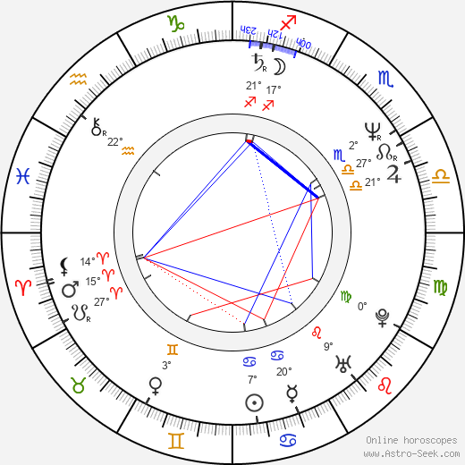 Jo Anderson birth chart, biography, wikipedia 2020, 2021