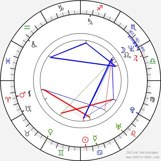 Lela Ivey birth chart, Lela Ivey astro natal horoscope, astrology