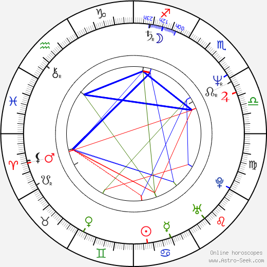 Marcus Off birth chart, Marcus Off astro natal horoscope, astrology