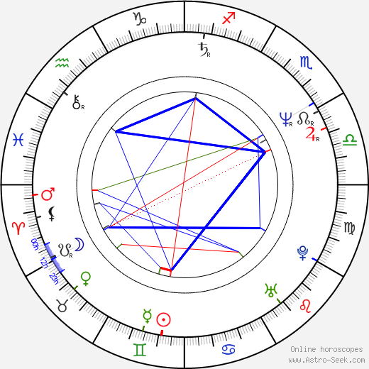 Meredith Ann Brooks astro natal birth chart, Meredith Ann Brooks horoscope, astrology