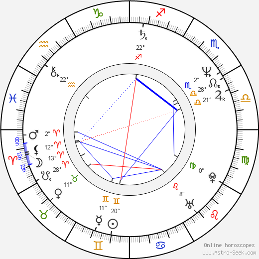 Miroslava Šafránková birth chart, biography, wikipedia 2019, 2020