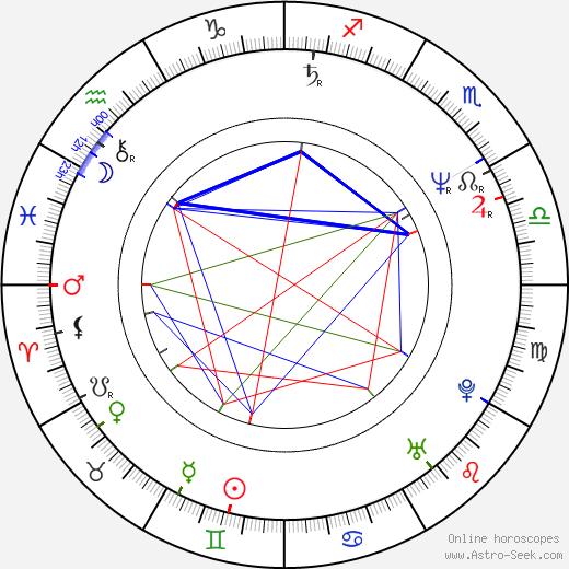 Petr Štěpánek astro natal birth chart, Petr Štěpánek horoscope, astrology