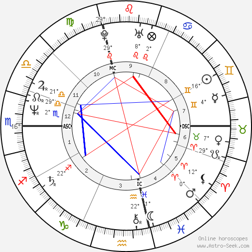 Prince birth chart, biography, wikipedia 2020, 2021