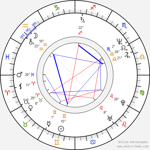 Rick Cramer birth chart, biography, wikipedia 2018, 2019