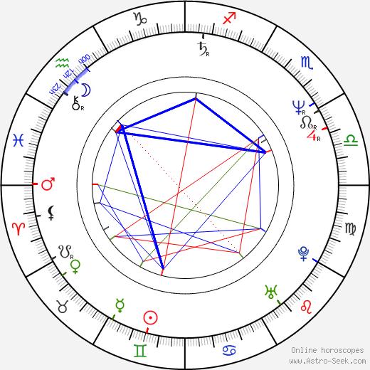 Rick Cramer astro natal birth chart, Rick Cramer horoscope, astrology