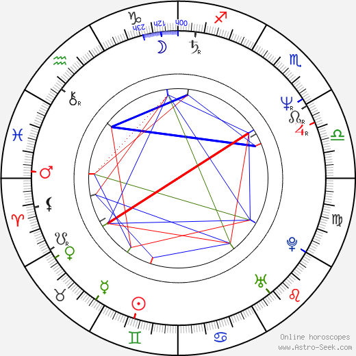 Scott Valentine birth chart, Scott Valentine astro natal horoscope, astrology