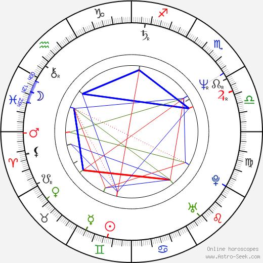 Tane McClure astro natal birth chart, Tane McClure horoscope, astrology