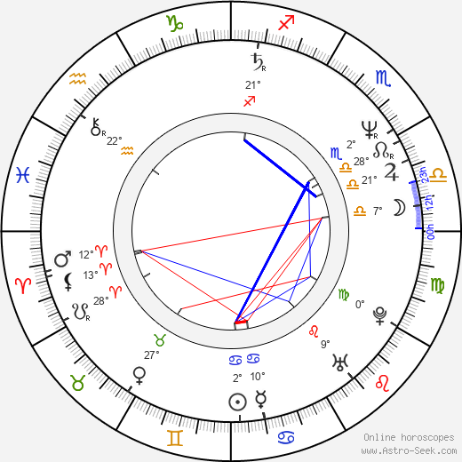Tommy 'Tiny' Lister birth chart, biography, wikipedia 2019, 2020