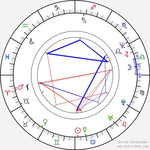 Tommy 'Tiny' Lister astro natal birth chart, Tommy 'Tiny' Lister horoscope, astrology