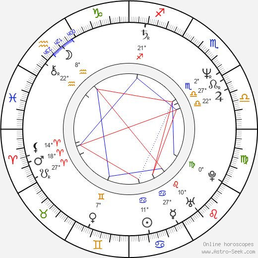 Charlie Higson birth chart, biography, wikipedia 2019, 2020