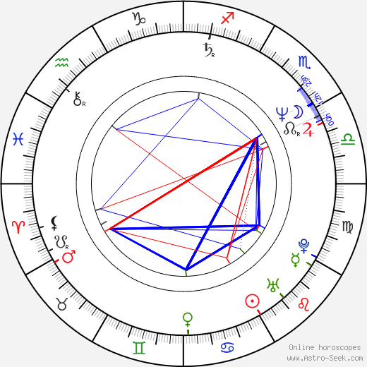 Chuck Jeffreys astro natal birth chart, Chuck Jeffreys horoscope, astrology