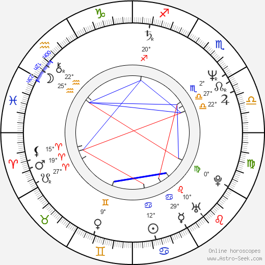 Finn Taylor birth chart, biography, wikipedia 2019, 2020