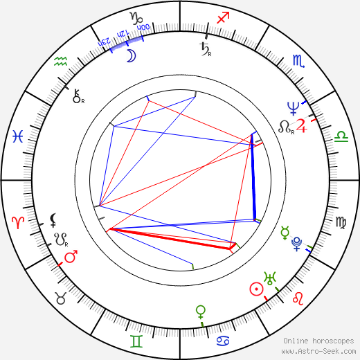 Hélène Flautre birth chart, Hélène Flautre astro natal horoscope, astrology