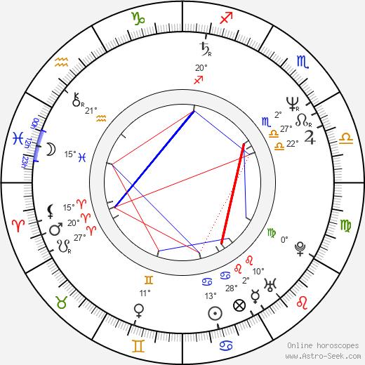 Jennifer Saunders birth chart, biography, wikipedia 2020, 2021