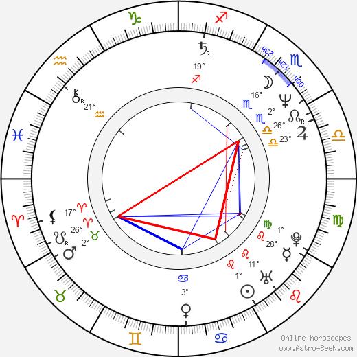 Joe Carroll birth chart, biography, wikipedia 2019, 2020