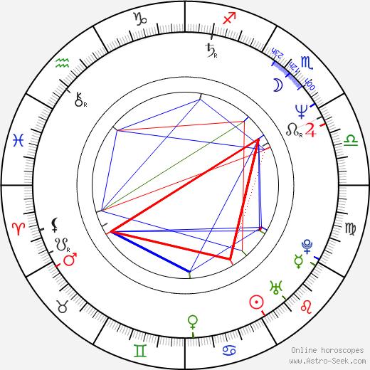 Joe Carroll birth chart, Joe Carroll astro natal horoscope, astrology