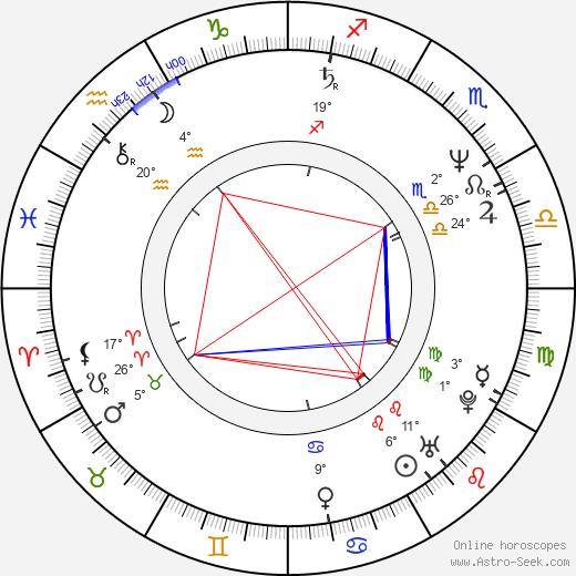 Kate Bush birth chart, biography, wikipedia 2019, 2020