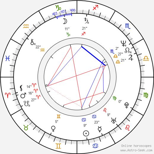 Paľo Korec birth chart, biography, wikipedia 2019, 2020
