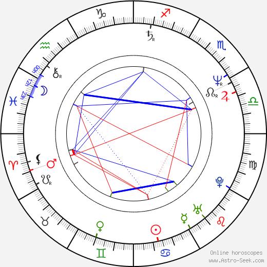 Peter Tolan astro natal birth chart, Peter Tolan horoscope, astrology