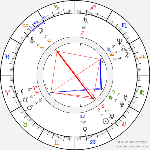 Richard Burgi birth chart, biography, wikipedia 2018, 2019
