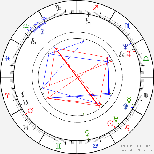 Richard Burgi astro natal birth chart, Richard Burgi horoscope, astrology