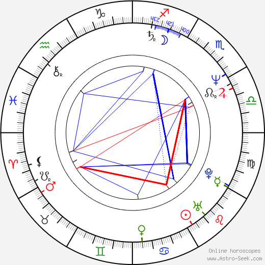 Serge Lopez birth chart, Serge Lopez astro natal horoscope, astrology