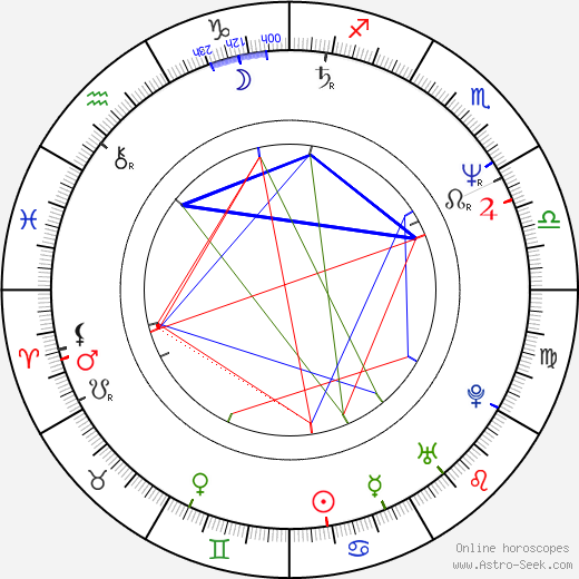 Tim Abell astro natal birth chart, Tim Abell horoscope, astrology