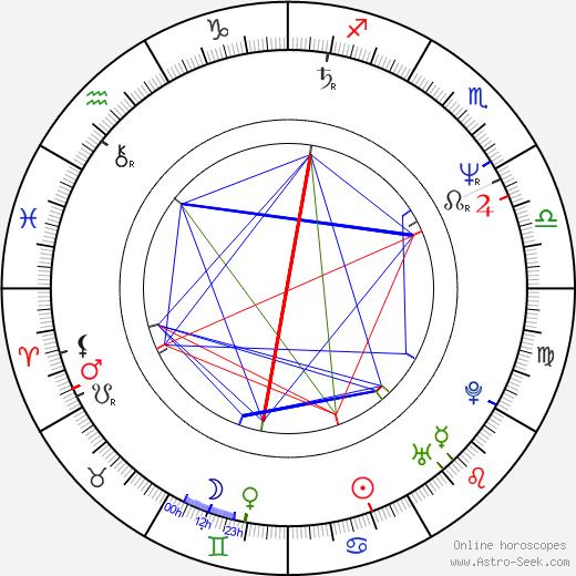 Umberto Contarello tema natale, oroscopo, Umberto Contarello oroscopi gratuiti, astrologia