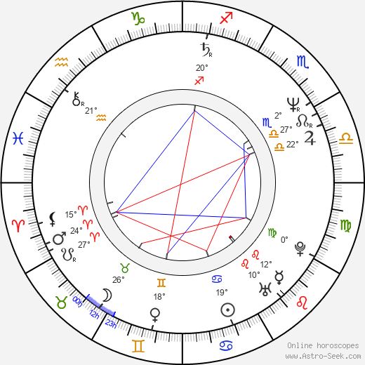 Valeri Kipelov birth chart, biography, wikipedia 2019, 2020