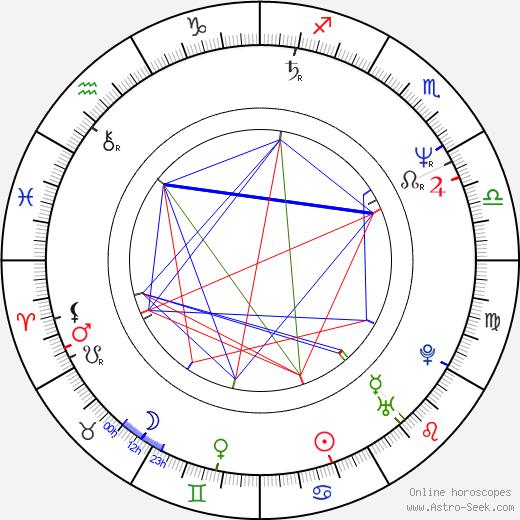 Valeri Kipelov astro natal birth chart, Valeri Kipelov horoscope, astrology