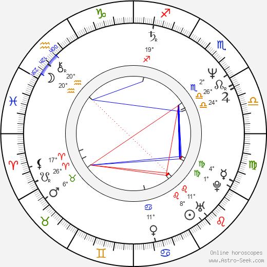 Wally Kurth birth chart, biography, wikipedia 2019, 2020