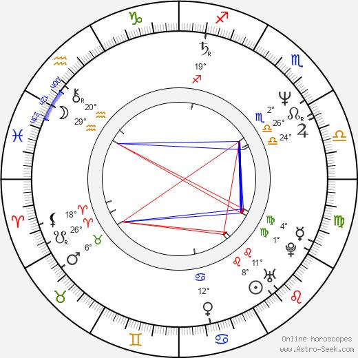 Adrian Dunbar birth chart, biography, wikipedia 2019, 2020