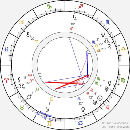 Amanda Bearse birth chart, biography, wikipedia 2019, 2020