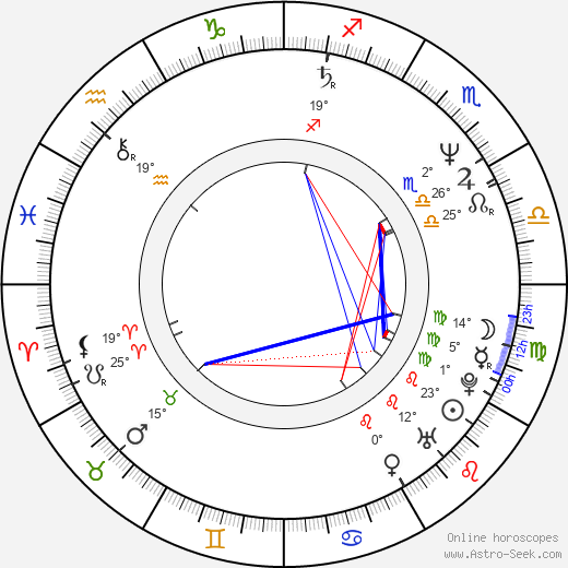Angela Bassett birth chart, biography, wikipedia 2019, 2020