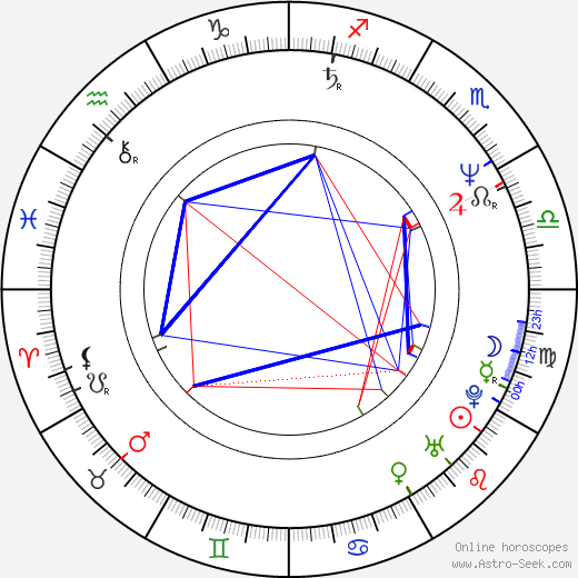 Angela Bassett astro natal birth chart, Angela Bassett horoscope, astrology