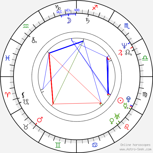 Billy Chow birth chart, Billy Chow astro natal horoscope, astrology