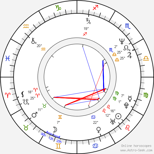 Brando Quilici birth chart, biography, wikipedia 2019, 2020