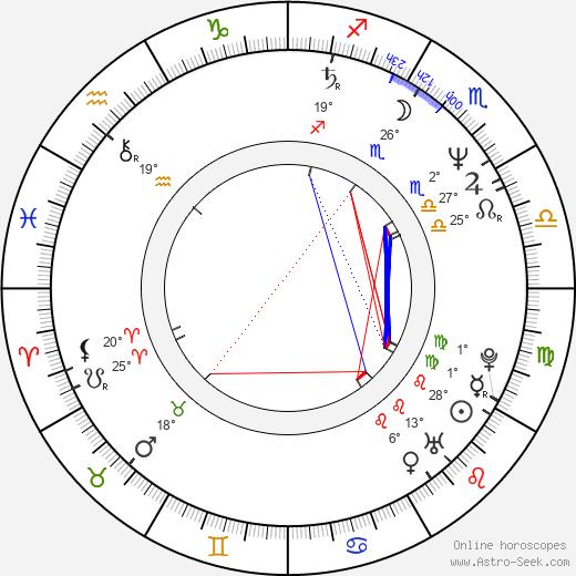 Brian Jennings birth chart, biography, wikipedia 2019, 2020