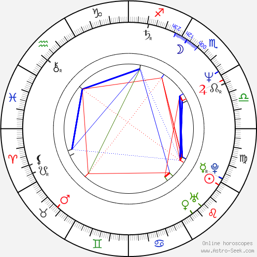 Brian Jennings astro natal birth chart, Brian Jennings horoscope, astrology