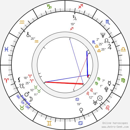 Bruce Dickinson birth chart, biography, wikipedia 2018, 2019