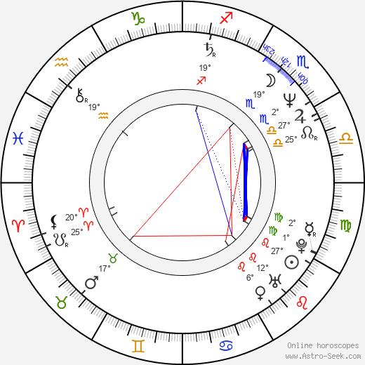 Cora Miao birth chart, biography, wikipedia 2020, 2021