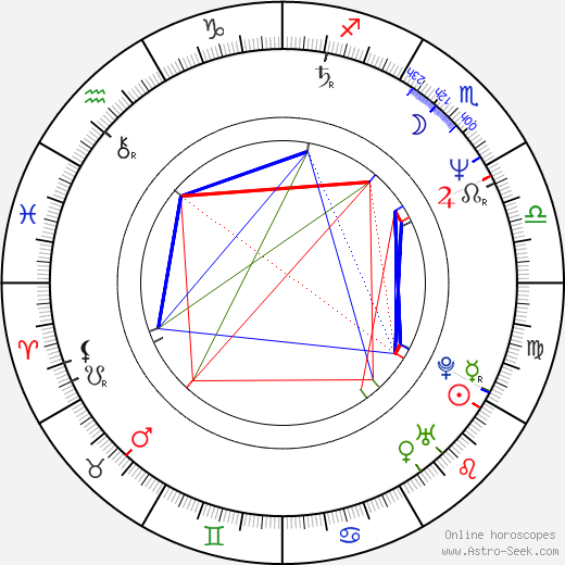 Cora Miao birth chart, Cora Miao astro natal horoscope, astrology