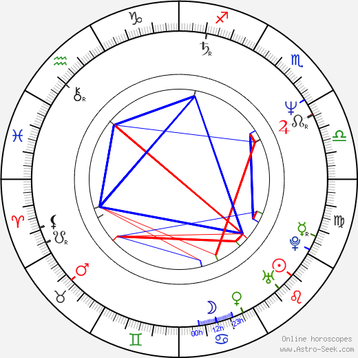 Dragon Lee birth chart, Dragon Lee astro natal horoscope, astrology