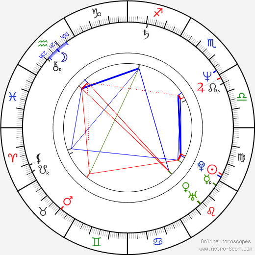 Eugenijus Maldeikis tema natale, oroscopo, Eugenijus Maldeikis oroscopi gratuiti, astrologia