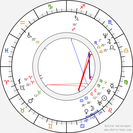 Feargal Sharkey birth chart, biography, wikipedia 2019, 2020
