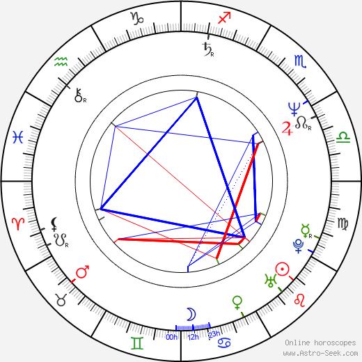 Jeff Caster tema natale, oroscopo, Jeff Caster oroscopi gratuiti, astrologia