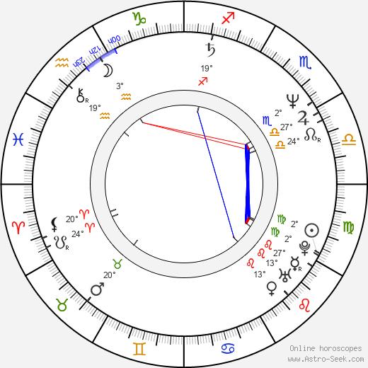 Lionel birth chart, biography, wikipedia 2019, 2020