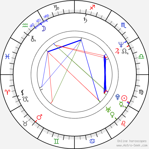 Lionel astro natal birth chart, Lionel horoscope, astrology