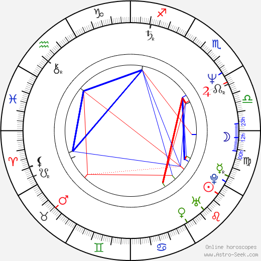 M. A. Brooks astro natal birth chart, M. A. Brooks horoscope, astrology
